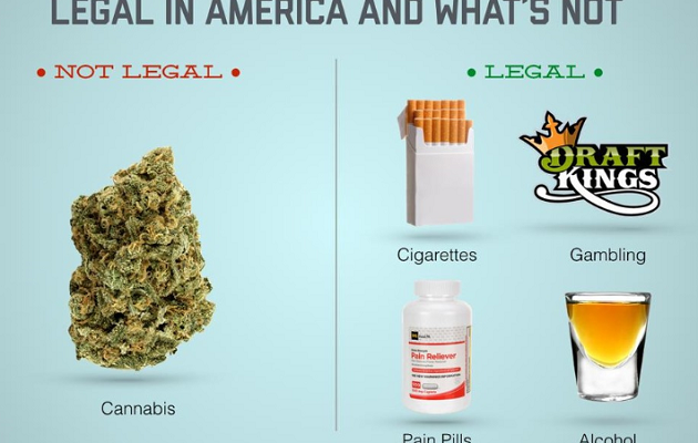 The Upside Down World of Substances in the U.S.