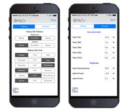 CDx Partners with AZ Med Testing to Expand the MyDx Analyzer Platform