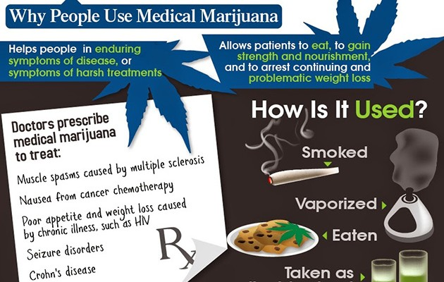 Why People Use Medical Marijuana
