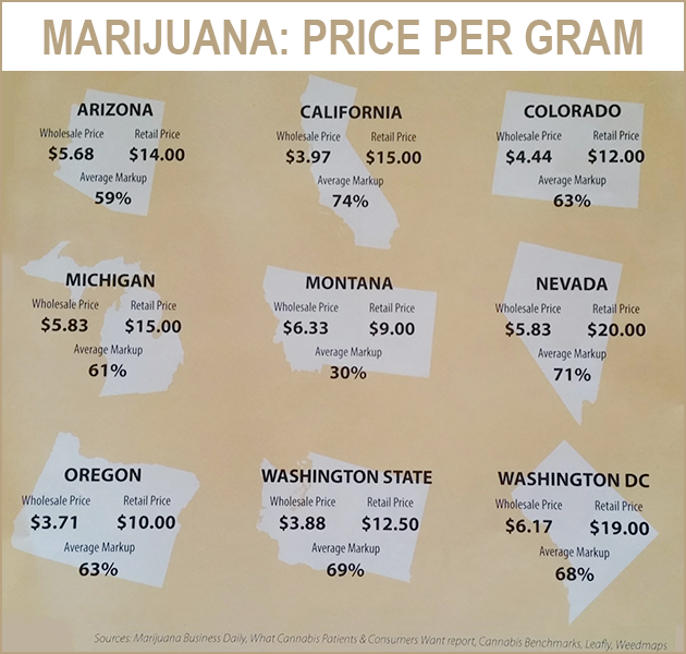 Price Per Gram Business Press Releases Cans News